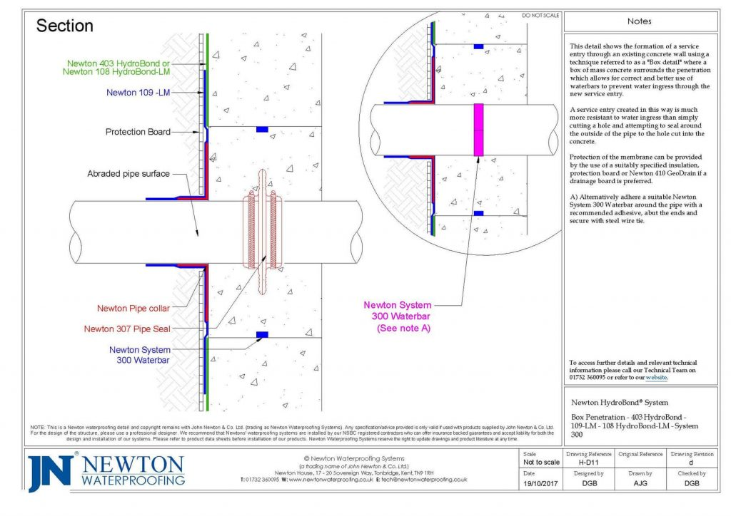 Technical Drawing of Newton HydroBond System - box penetration