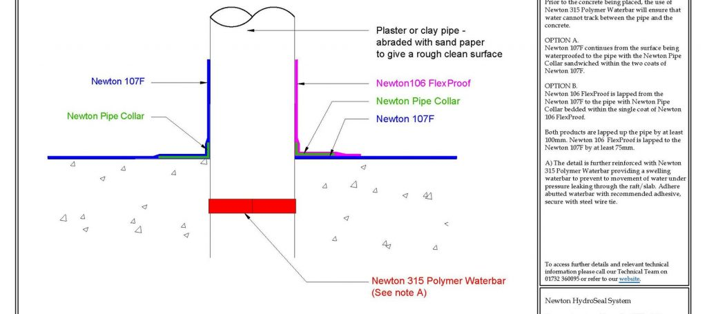 Technical Drawing of the Newton HydroSeal System