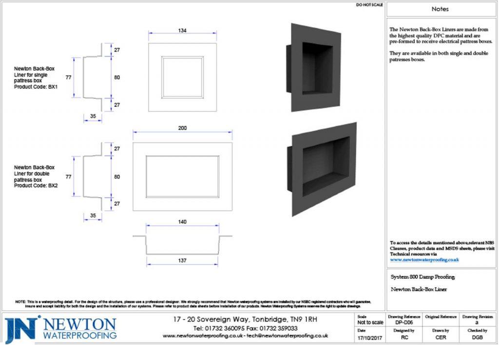 Newton Back Box Liner
