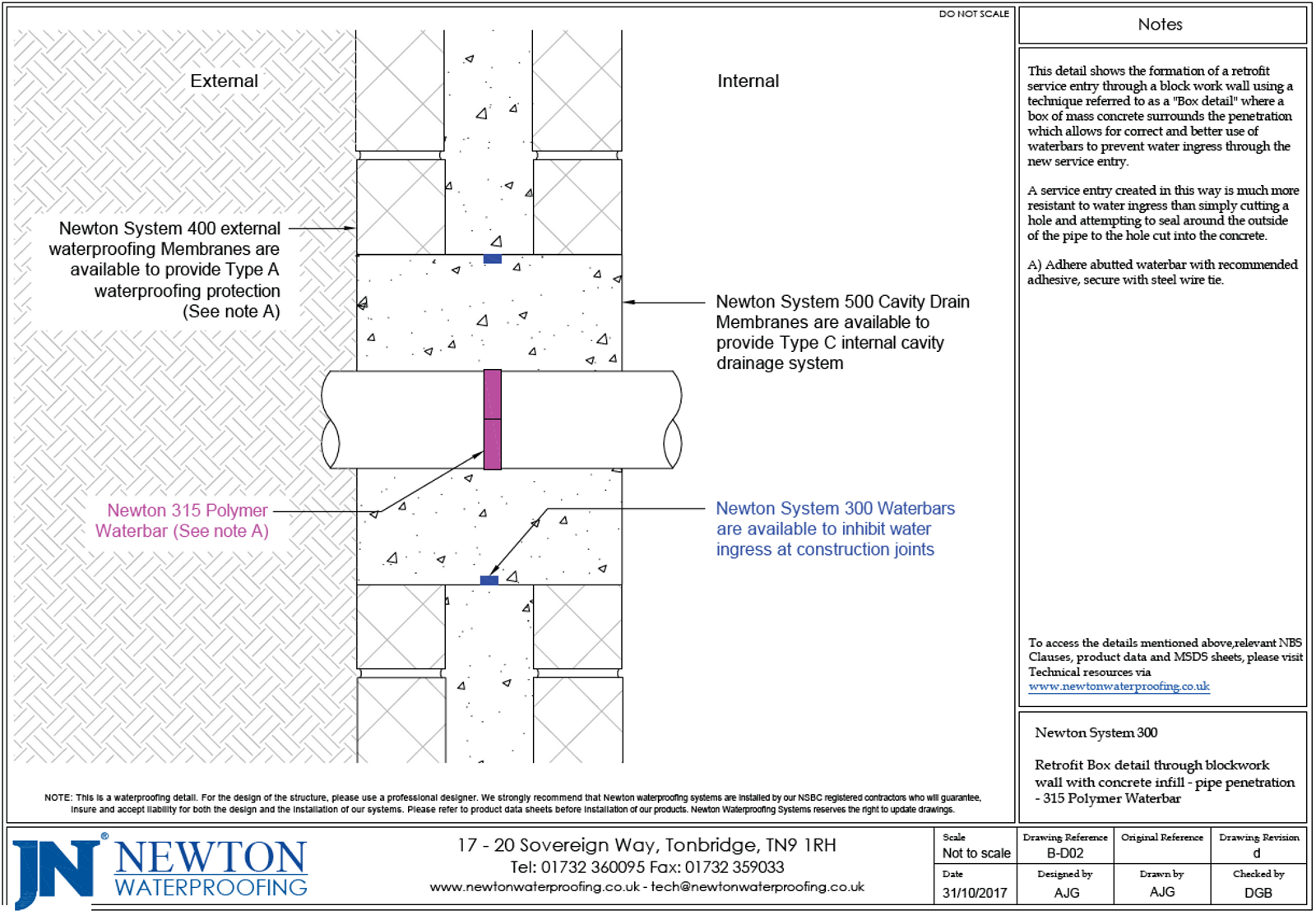 Technical Drawing - Retrofit box detail through blockwork wall