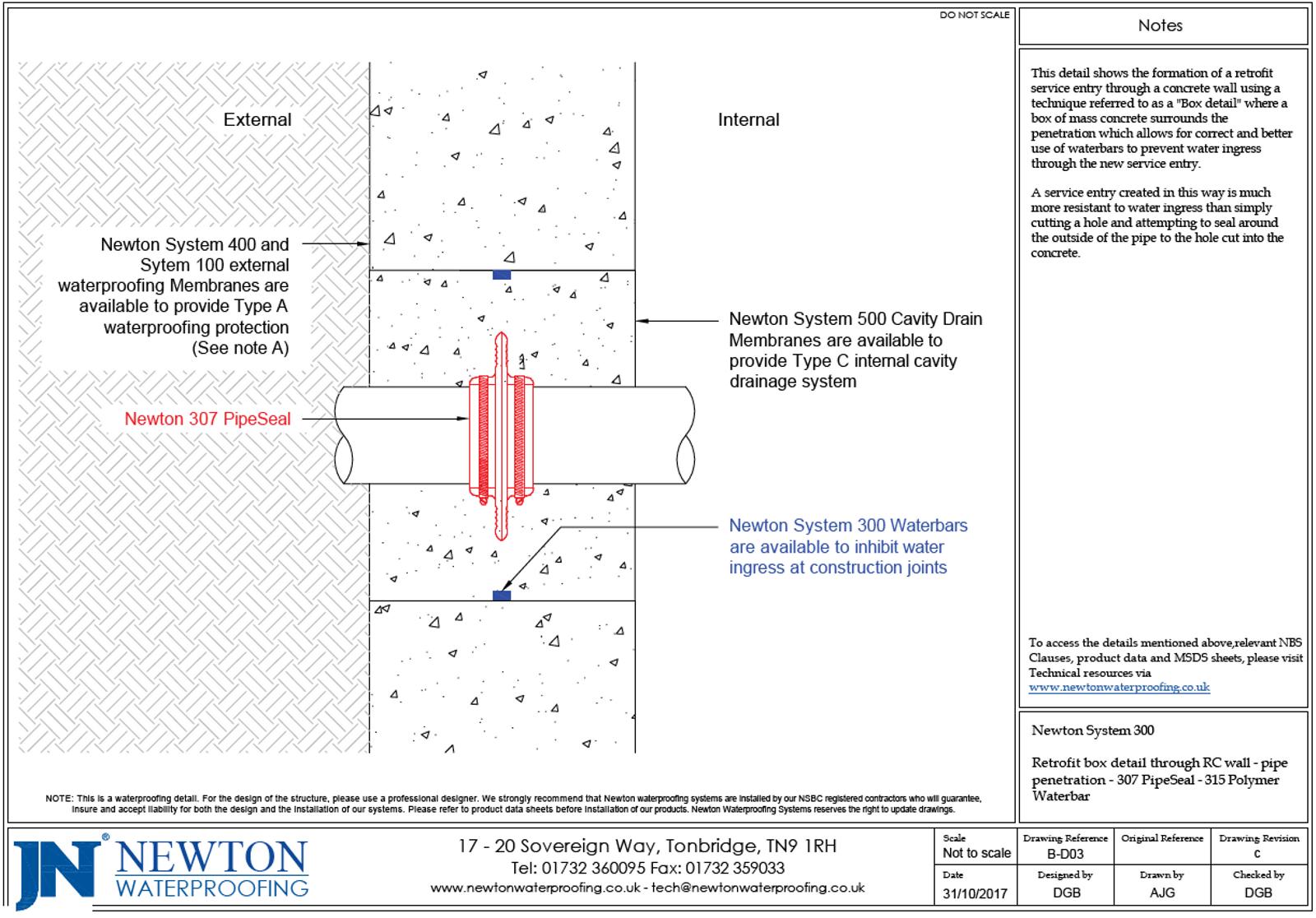 Technical Drawing - Retrofit box detail through RC wall