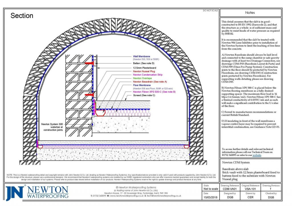 Technical Drawing - Newton Cavity Drain System - Vault, Battens and screed