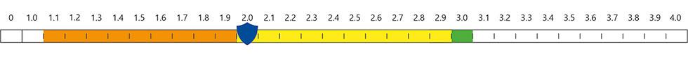Newton Waterproofing Index 1.1 - 3.0
