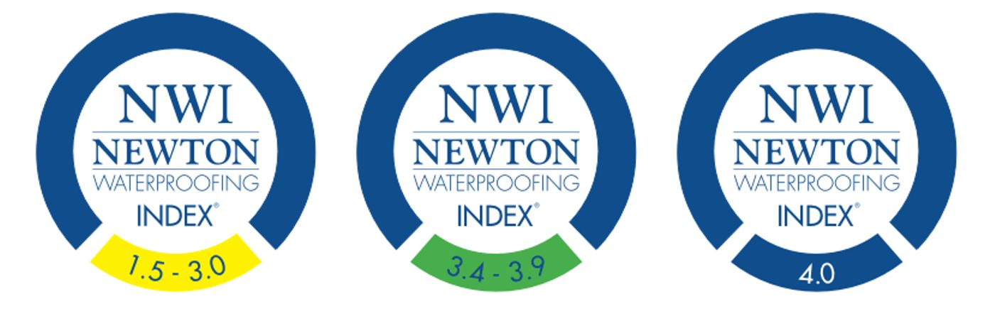 Newton Index