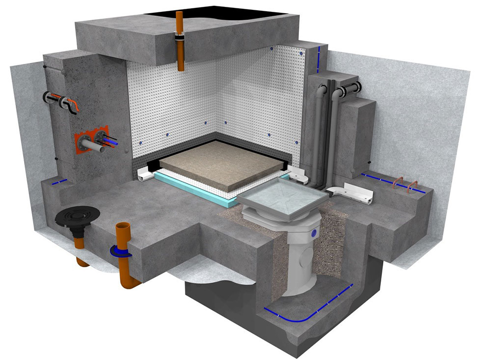 Combined type a b and c waterproofing systems