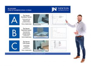 Structural Waterproofing CPD